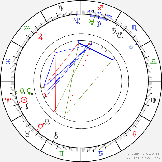 John-Erling H. Fredriksen tema natale, oroscopo, John-Erling H. Fredriksen oroscopi gratuiti, astrologia