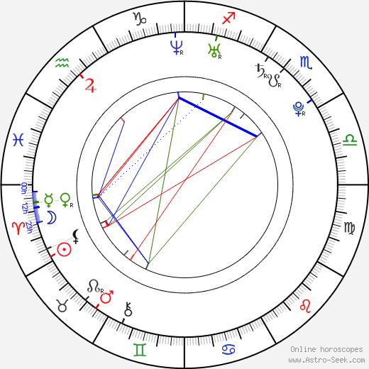 Łukasz Fabiański astro natal birth chart, Łukasz Fabiański horoscope, astrology