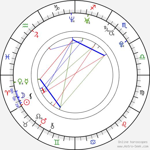 Maria Mashkova astro natal birth chart, Maria Mashkova horoscope, astrology
