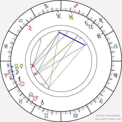 Mary Elise Hayden tema natale, oroscopo, Mary Elise Hayden oroscopi gratuiti, astrologia