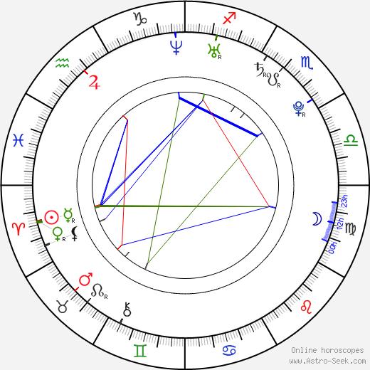 Paula Rhodes день рождения гороскоп, Paula Rhodes Натальная карта онлайн