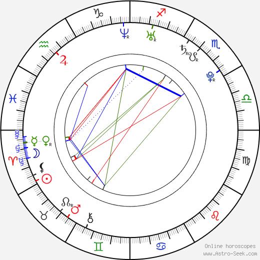 Rachel Smith tema natale, oroscopo, Rachel Smith oroscopi gratuiti, astrologia