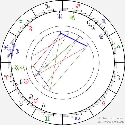Rhiana Griffith birth chart, Rhiana Griffith astro natal horoscope, astrology