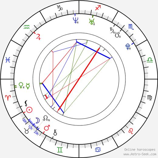 Sarah Agor tema natale, oroscopo, Sarah Agor oroscopi gratuiti, astrologia