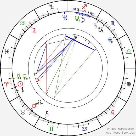 Верона Verona день рождения гороскоп, Verona Натальная карта онлайн