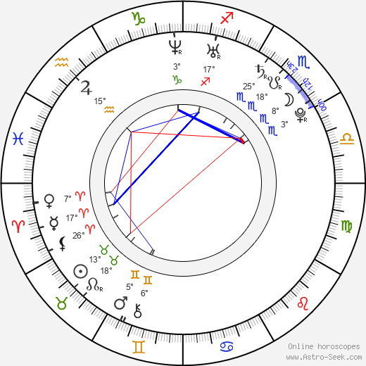 Adam Plachetka birth chart, biography, wikipedia 2020, 2021