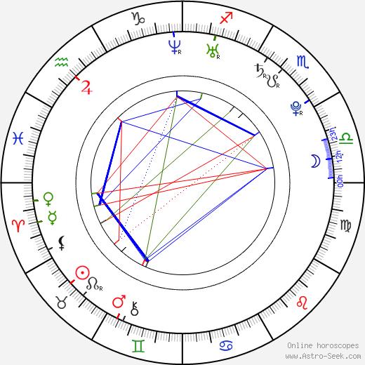 Ashley Harkleroad tema natale, oroscopo, Ashley Harkleroad oroscopi gratuiti, astrologia