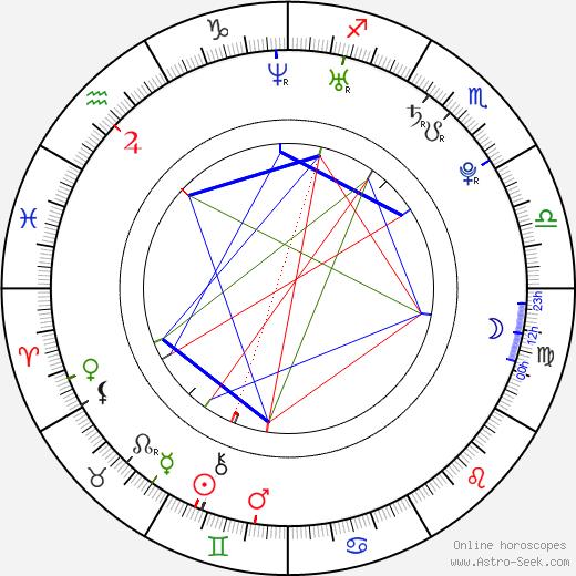 Кэри Маллиган Carey Mulligan день рождения гороскоп, Carey Mulligan Натальная карта онлайн
