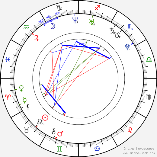 Chris Zylka astro natal birth chart, Chris Zylka horoscope, astrology