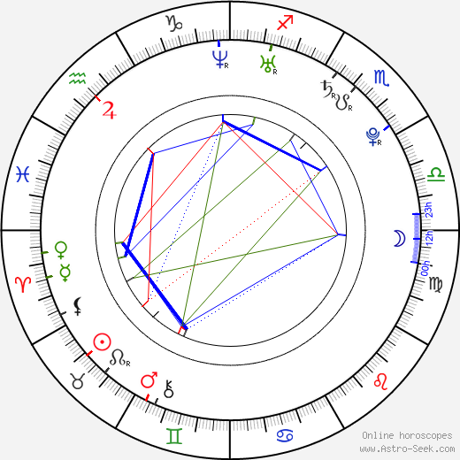 Drew Sidora astro natal birth chart, Drew Sidora horoscope, astrology