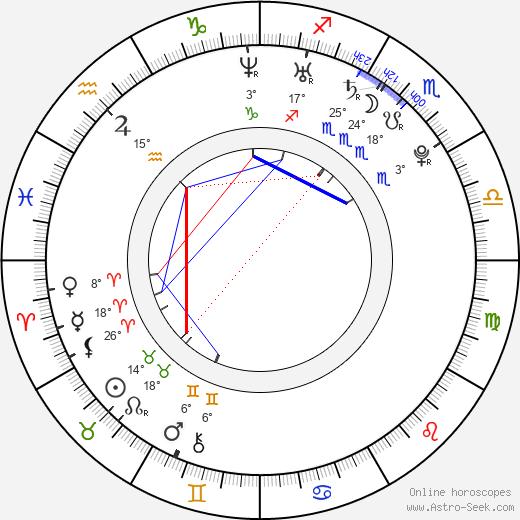 Irina Antonie birth chart, biography, wikipedia 2019, 2020