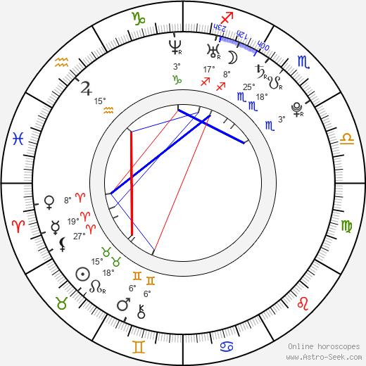 Josef Kubásek birth chart, biography, wikipedia 2019, 2020