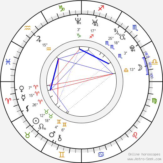 Kyle Busch birth chart, biography, wikipedia 2019, 2020