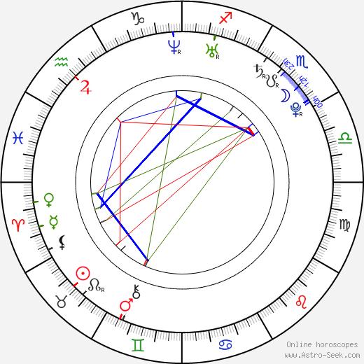 Laura Whitmore tema natale, oroscopo, Laura Whitmore oroscopi gratuiti, astrologia