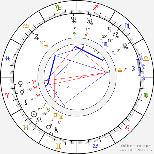 Lily Allen birth chart, biography, wikipedia 2019, 2020