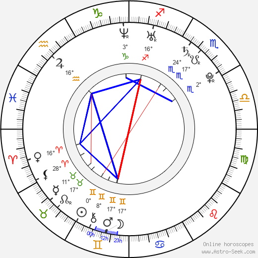 Mutya Buena birth chart, biography, wikipedia 2018, 2019
