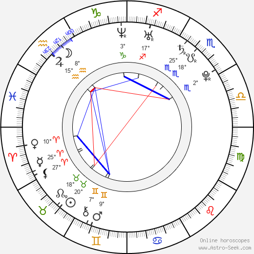 Odette Annable birth chart, biography, wikipedia 2019, 2020