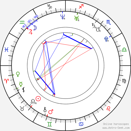 Odette Annable astro natal birth chart, Odette Annable horoscope, astrology