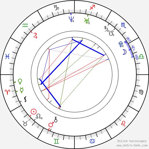 Роб Майес Rob Mayes день рождения гороскоп, Rob Mayes Натальная карта онлайн