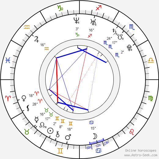 Ryan Ewing birth chart, biography, wikipedia 2019, 2020