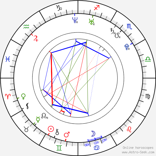 Ryan Ewing astro natal birth chart, Ryan Ewing horoscope, astrology