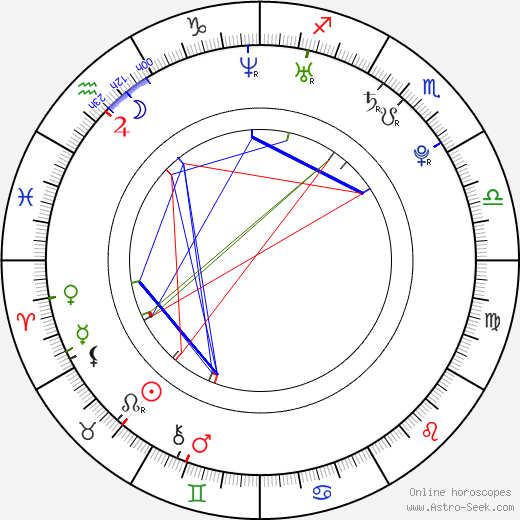 Райан Гецлаф Ryan Getzlaf день рождения гороскоп, Ryan Getzlaf Натальная карта онлайн