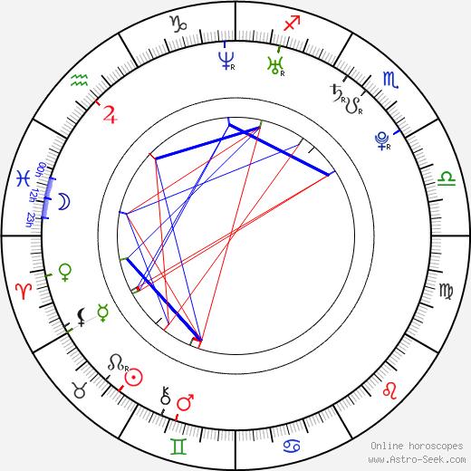 Sally Martin astro natal birth chart, Sally Martin horoscope, astrology