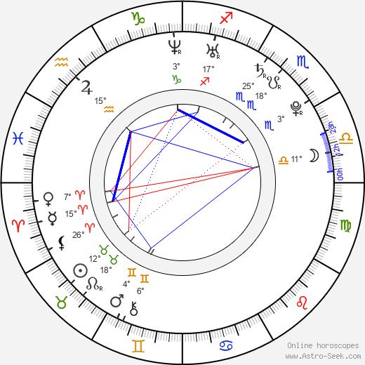 Sarah Hughes birth chart, biography, wikipedia 2019, 2020