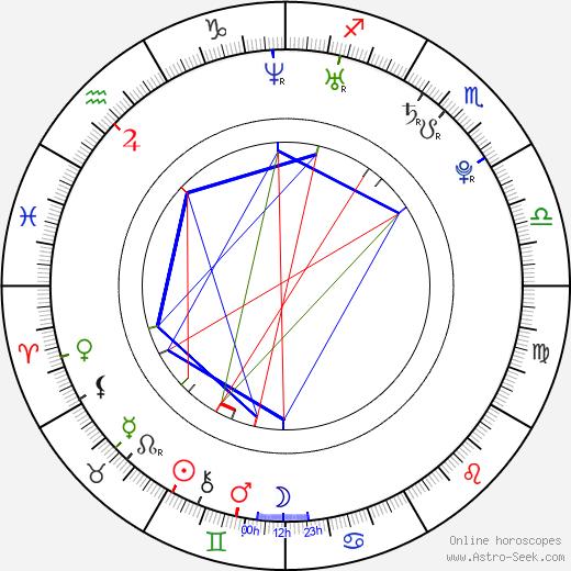 Tialda van Slogteren день рождения гороскоп, Tialda van Slogteren Натальная карта онлайн