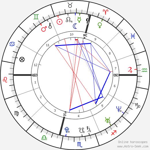 Венсан Же Vincent Jay день рождения гороскоп, Vincent Jay Натальная карта онлайн