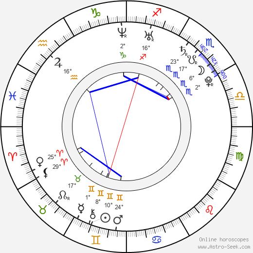 Zoraida Gómez birth chart, biography, wikipedia 2020, 2021