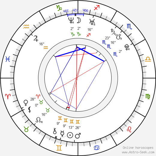 Ana Carolina Reston birth chart, biography, wikipedia 2018, 2019