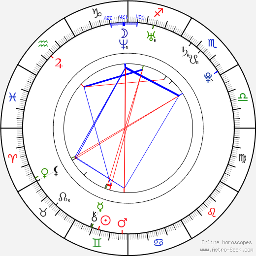 Ana Carolina Reston astro natal birth chart, Ana Carolina Reston horoscope, astrology
