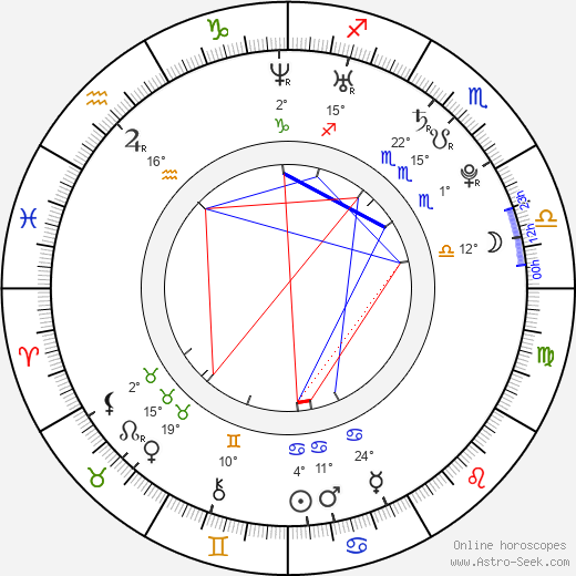 Ana Ularu birth chart, biography, wikipedia 2019, 2020