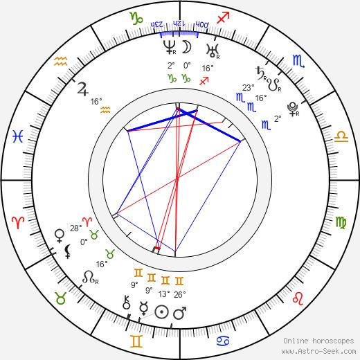 Bar Refaeli birth chart, biography, wikipedia 2018, 2019