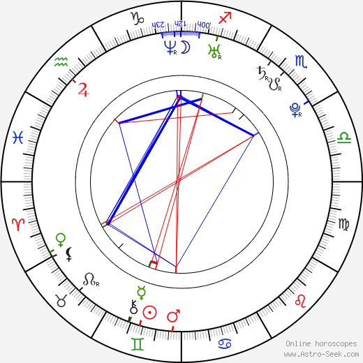 Bar Refaeli astro natal birth chart, Bar Refaeli horoscope, astrology