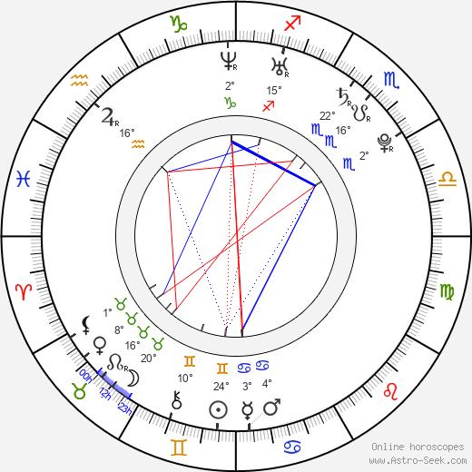 Carolina Ravassa birth chart, biography, wikipedia 2019, 2020