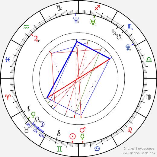Carolina Ravassa astro natal birth chart, Carolina Ravassa horoscope, astrology