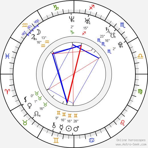 Charlie Simpson tema natale, biography, Biografia da Wikipedia 2020, 2021