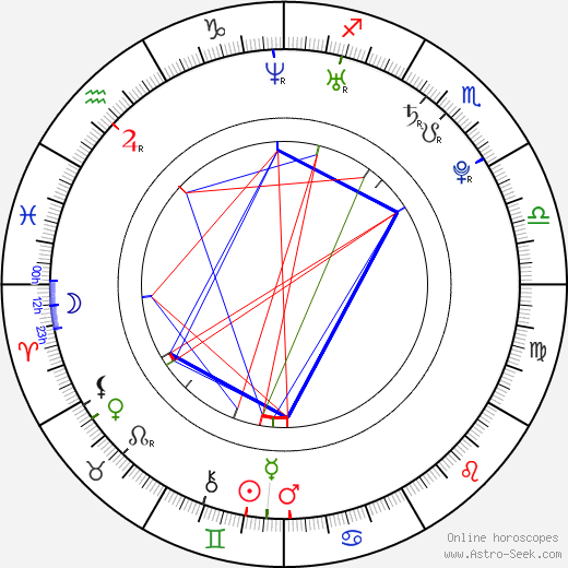 Chris Trousdale astro natal birth chart, Chris Trousdale horoscope, astrology