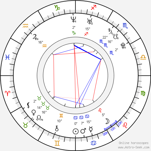 David O'Reilly birth chart, biography, wikipedia 2020, 2021