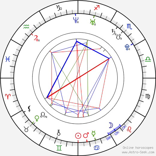 David O'Reilly birth chart, David O'Reilly astro natal horoscope, astrology