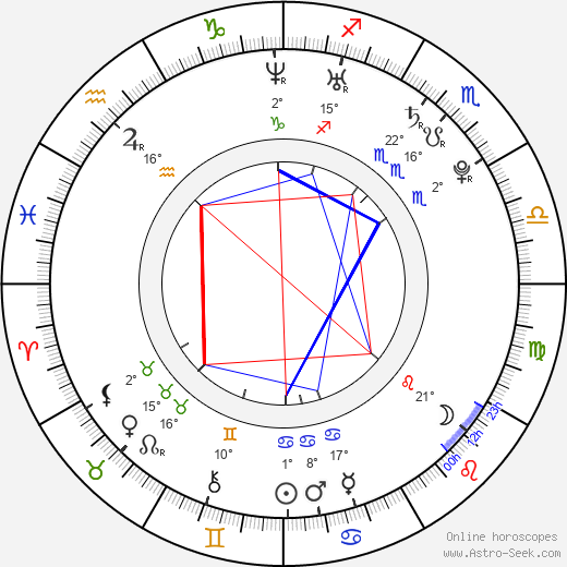 Douglas Smith birth chart, biography, wikipedia 2019, 2020