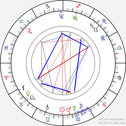 Dustin James Ashley astro natal birth chart, Dustin James Ashley horoscope, astrology