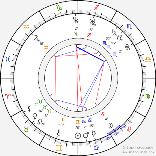 Jakub Hussar birth chart, biography, wikipedia 2018, 2019
