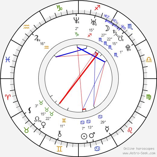 Kaci Starr birth chart, biography, wikipedia 2018, 2019