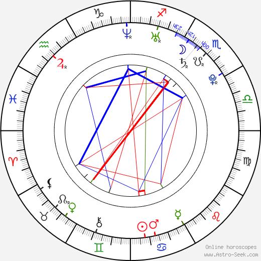 Kaci Starr astro natal birth chart, Kaci Starr horoscope, astrology