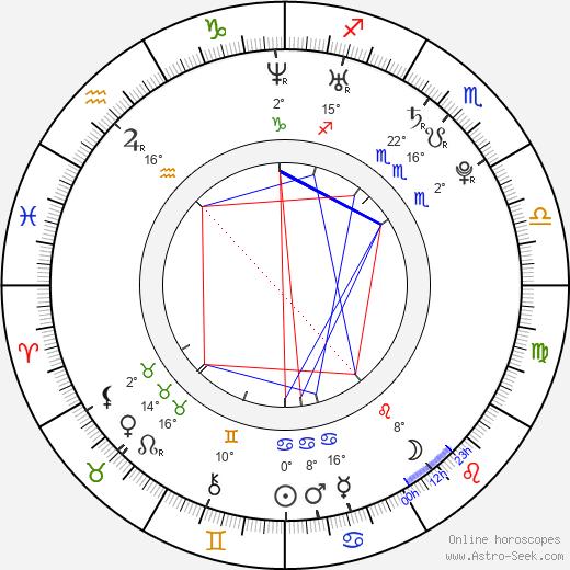 Kris Allen birth chart, biography, wikipedia 2019, 2020