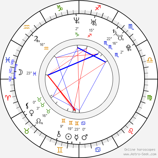 Kristina Apgar birth chart, biography, wikipedia 2019, 2020