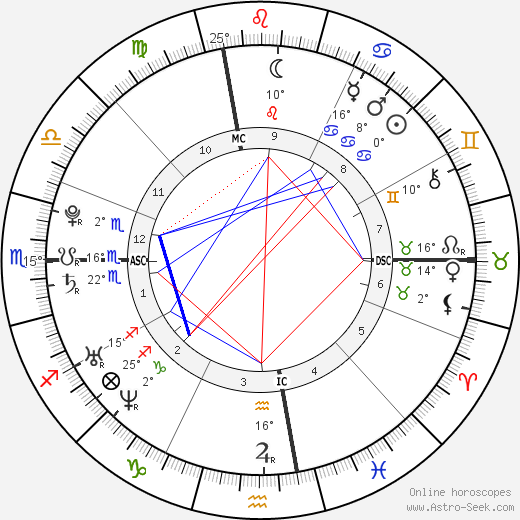 Lana Del Rey birth chart, biography, wikipedia 2019, 2020